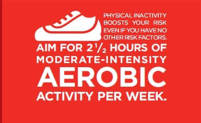 Learn about Aerobic Activity